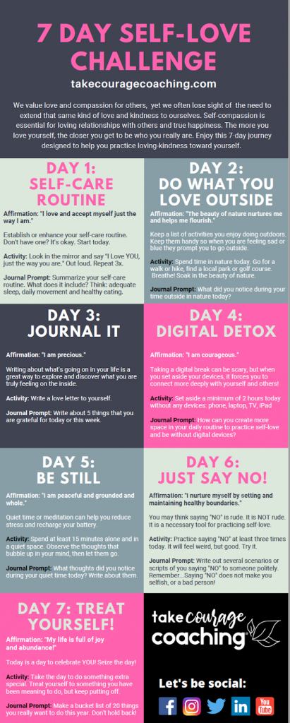 TCC 7 Day Self Love Challenge Infographic